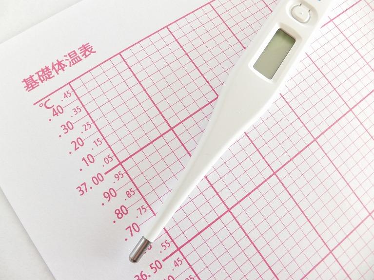 体調を知るための基礎体温表